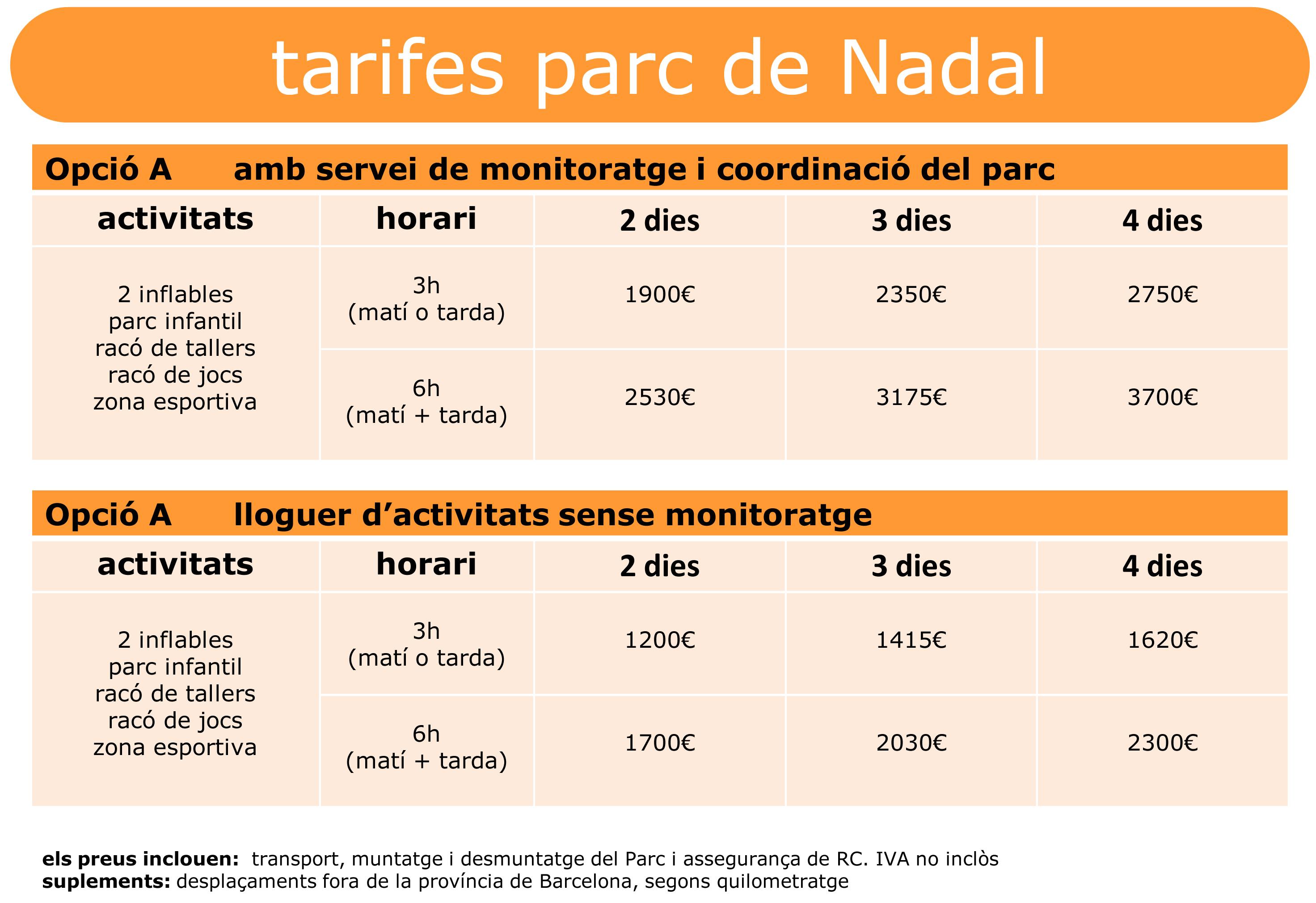 tarifes parc1